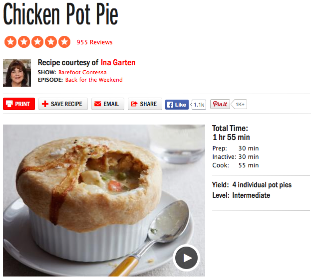 Ina Garten Chicken Pot Pie